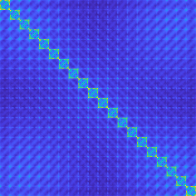 tensorFigure_4_400x400