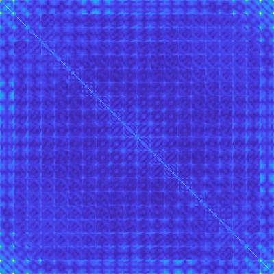 tensorFigure_8_400x400